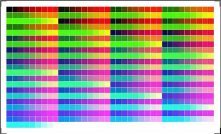 X-Rite: +Creating Printer Profiles for 4 x 6 Paper
